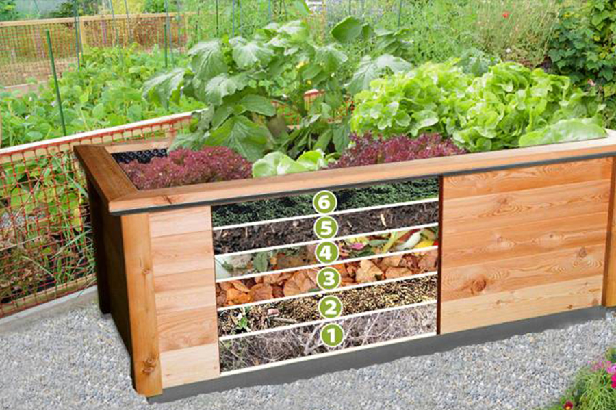 the diy raised bed n 1